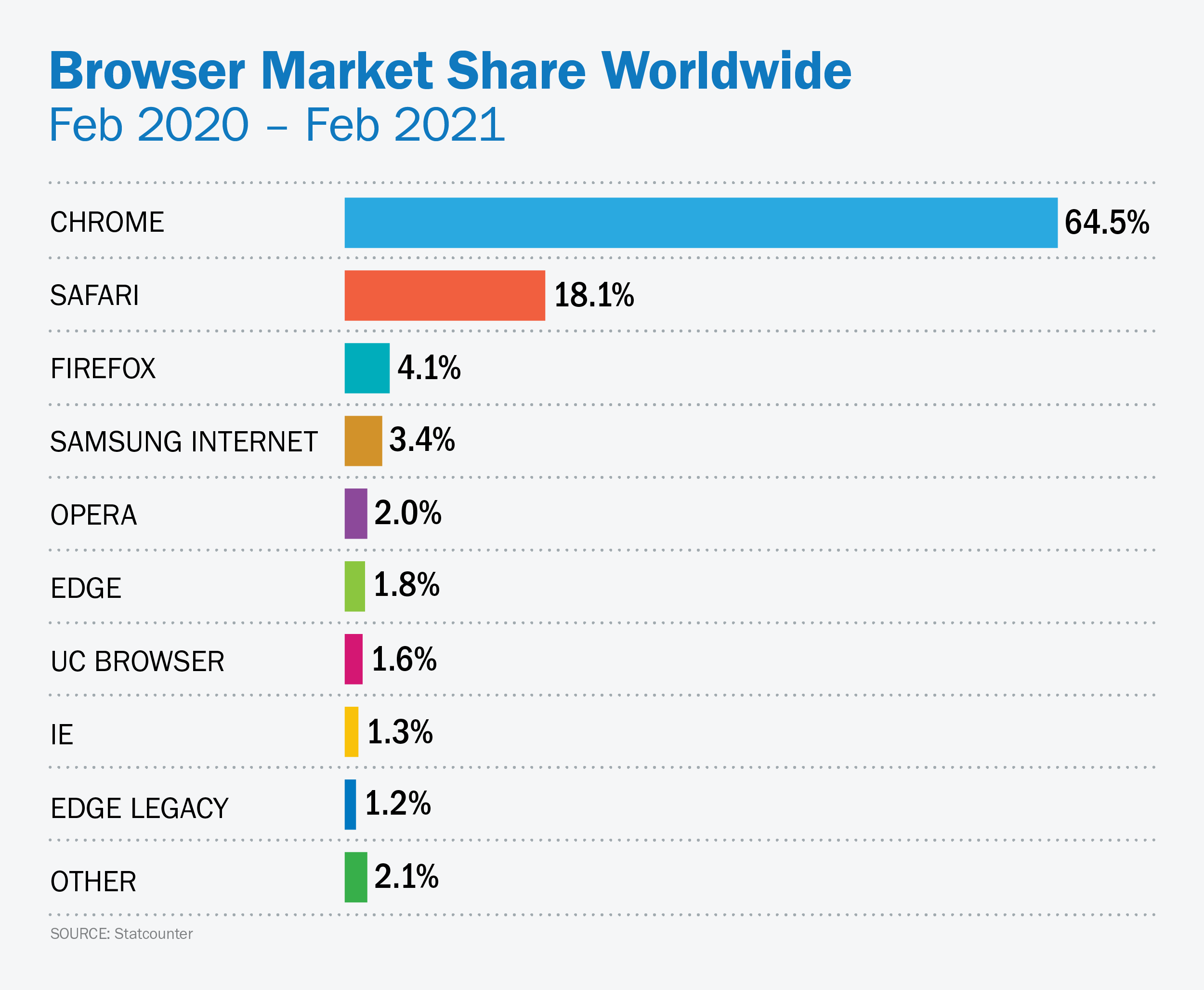 Boost_Browser-Marketshare_Graphic-01 (1)