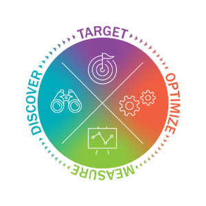 2021_Product Wheel Names_Icons