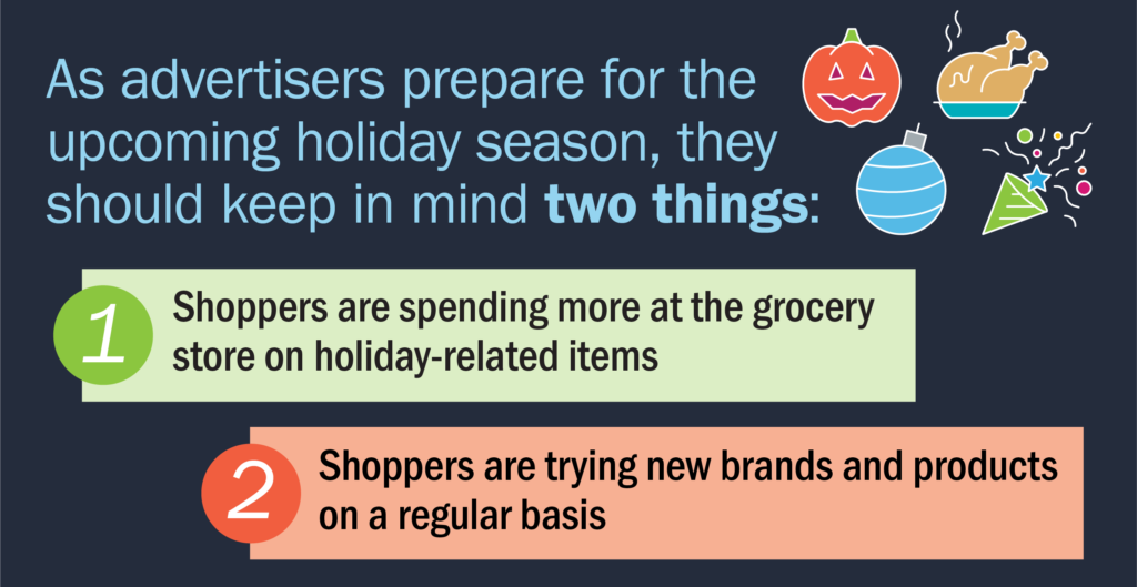 advice for CPG holiday 2020 advertsiing