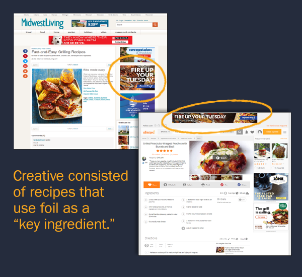 Creative consists of recipes that use Reynolds foil as a key ingredient.