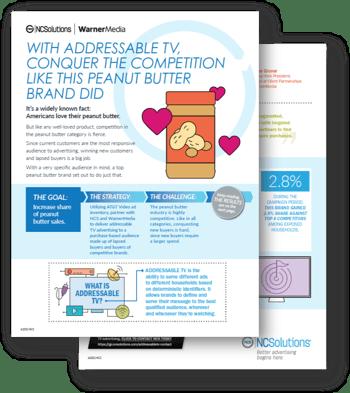 NCS_WarnerMedia_Peanut-Butter_Case-Study icon